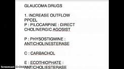 USMLE GLAUCOMA DRUGS