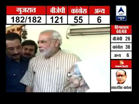 Narendra Modi-led BJP captures Muslim-dominated seats in Gujarat