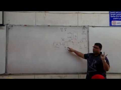 PLC Lec 06 | Ladder Programming Examples