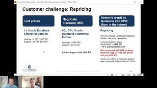 How does Oracle repricing rule work?
