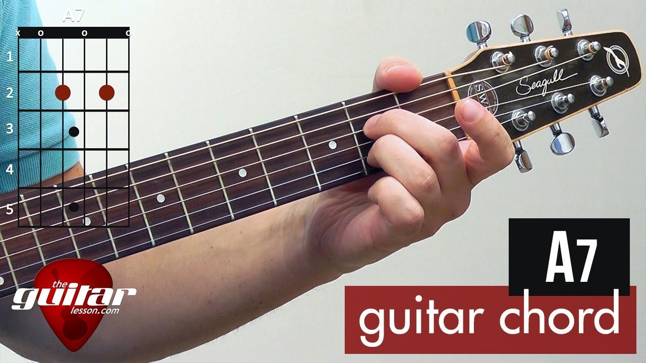 How to play the A15 chord   Beginner guitar lesson