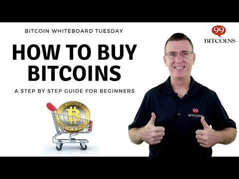 How To Buy Bitcoins In 2021? (4 Different Methods Reviewed)