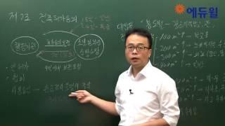 에듀윌 소방설비기사 소방관계법규(정명진교수)