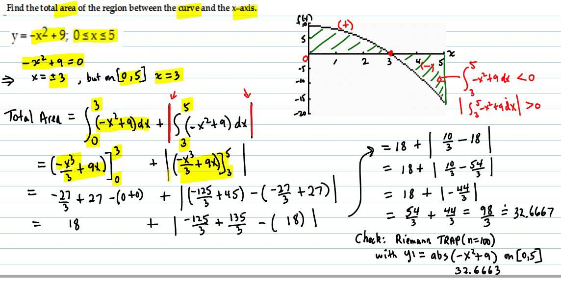 Calculate integral area by origin software?