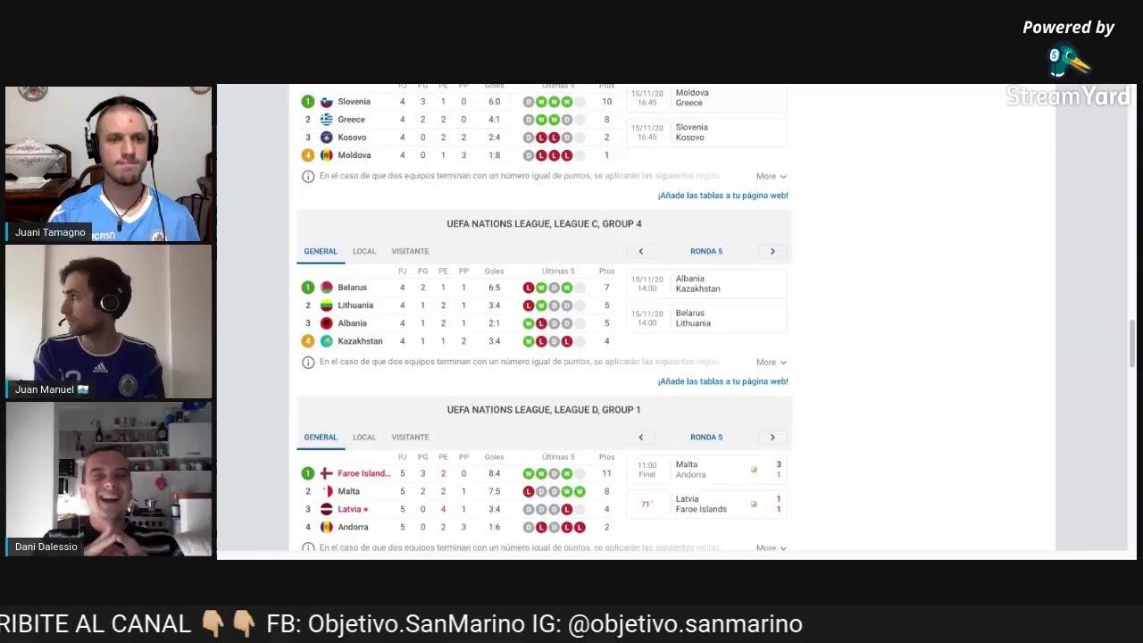 Post-Partido | San Marino 0-0 Gibraltar (UEFA Nations League 2020)