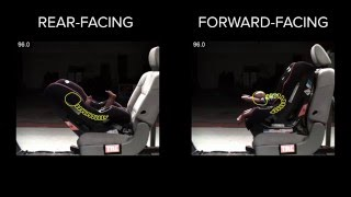 Rear-facing vs. Forward-facing