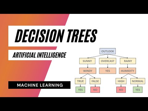 Decision Tree Classifier - Information Gain