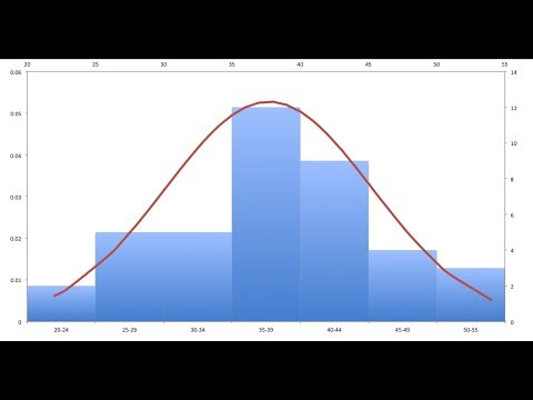 How to create pivot table for histogram and normal distribution graph in mac office also rh youtube