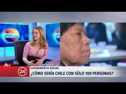 ¿Cómo sería Chile con sólo 100 personas?