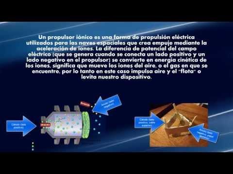 Propulsor de iones