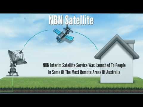Enjoy High Speed Broadband From IPStar's Fixed Line Broadband Services