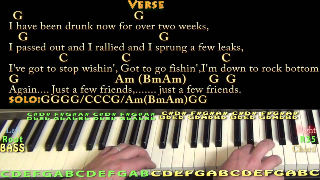 Pirate looks at 40 jimmy buffett piano cover lesson with chords pirate looks at 40 jimmy buffett piano cover lesson with chordslyrics hexwebz Images