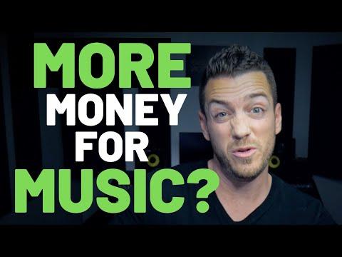 How To Budget For Your Music Career – RecordingRevolution.com