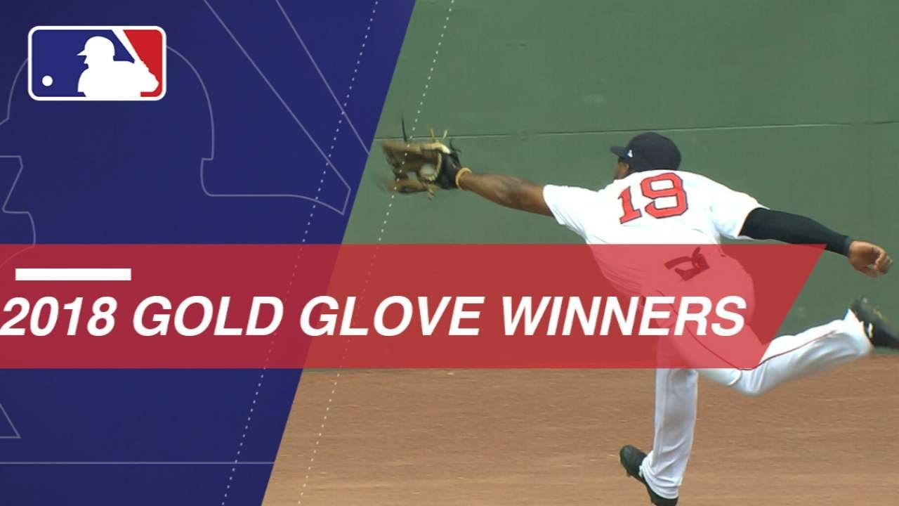 check-out-the-al-and-nl-gold-glove-winners