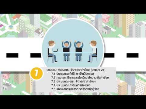 DPT กระบวนการวางและจัดทำผังเมืองรวม