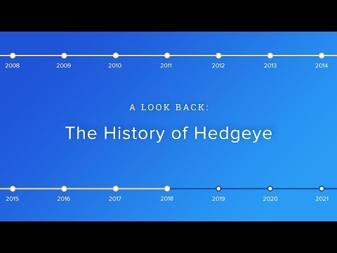 The History of Hedgeye: 10th Anniversary Edition