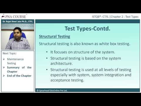 ISTQB - Certified Tester Foundation Level | What do you mean by Structural Testing?