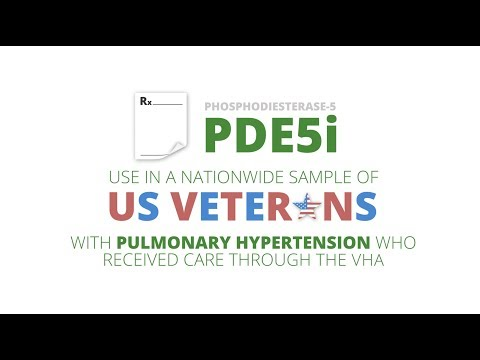 Annals Animated: Phosphodiesterase-5 Inhibitor Therapy for Pulmonary Hypertension in the U.S.