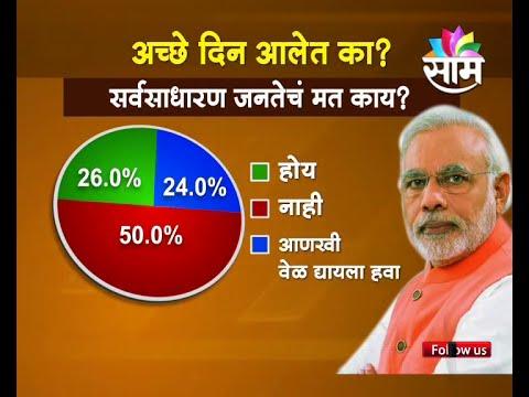 Evaluation on 2 years of Modi Govt.   Survey of Sakal Media Group (25-05-2016)