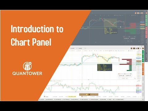 Introduction to Chart Panel