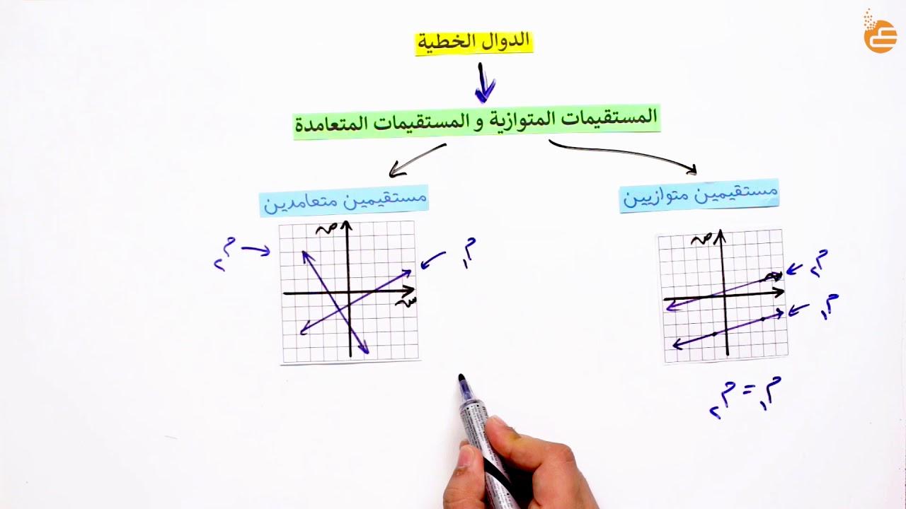 حل المستقيمات المتوازية والمستقيمات المتعامدة