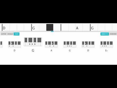 Chord Kunci Piano Nella Kharisma Ditinggal Rabi