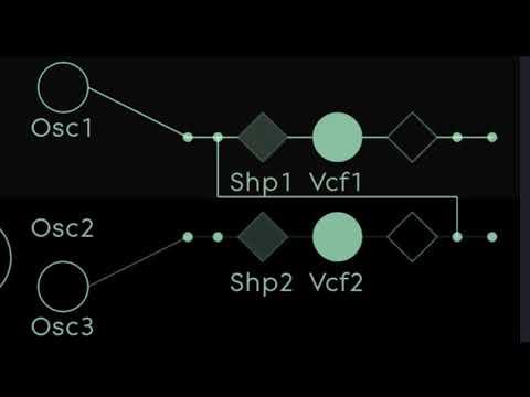 Cypher2: Signal Flow