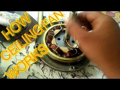 How Fan Works How Ceiling Fan Works How Fan Motor Work