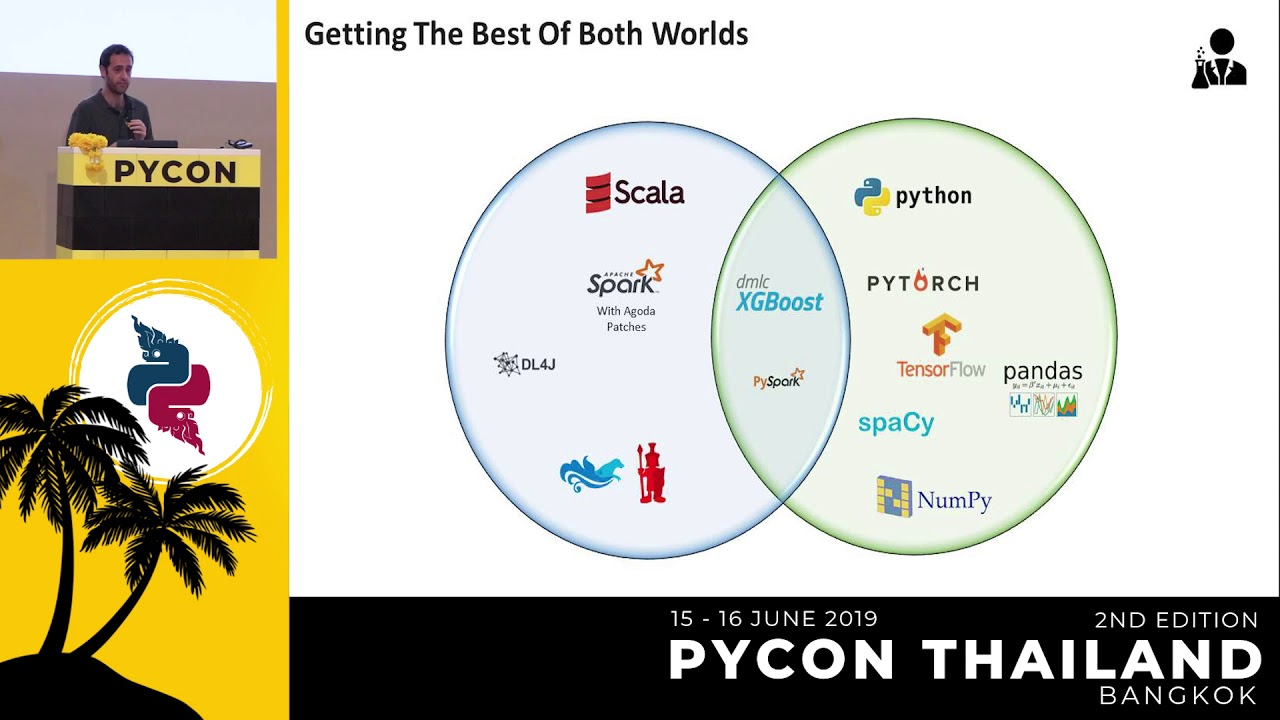 Image from From 0 to Awesome: How we got Python to supercharge our ML stack - Amir Arad