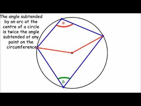 Circle theorem proof cyclic quadrilateral youtube ccuart Choice Image