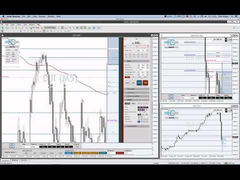 Dow Jones Crash-Trading Live - 6. Feb 2018 - High Volatility