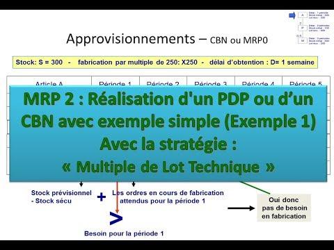 MRP 2 : Réalisation d'un PDP ou un CBN avec Exemple 1 avec la stratégie : Multiple de Lot Technique