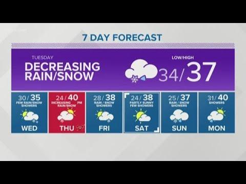 Evening Weather Forecast Monday, February 11th, 2019