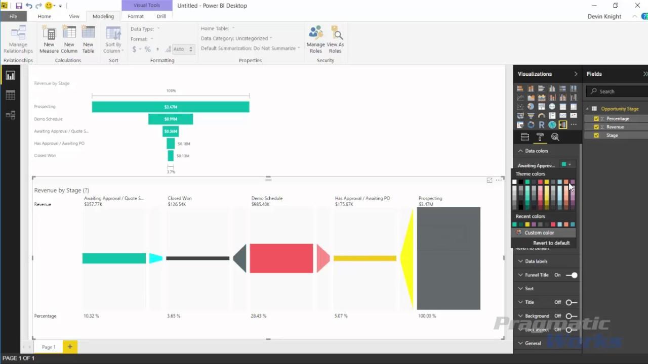 Power Bi Custom Visual Horizontal Funnel Youtube