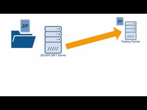 Server To Server File Transfer   Zip and Then Upload To A Trading Partner