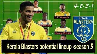 KERALA BLASTERS Potential Lineup 2018/19 Season
