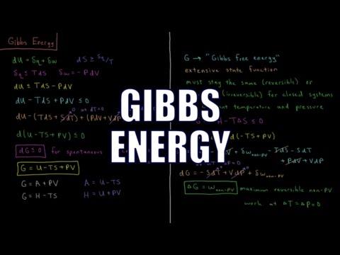 Chemical Thermodynamics 6.2 - Gibbs Energy