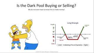 The Stock Whisperer Presentation For Lightspeed 3 10 20