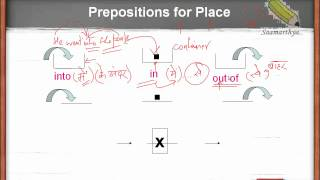 English Crash Course Lesson 10 Preposition Activity