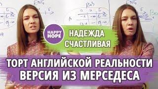 Торт Английской Реальности. АНГЛИЙСКИЕ ВРЕМЕНА КОРОТКО И ЯСНО