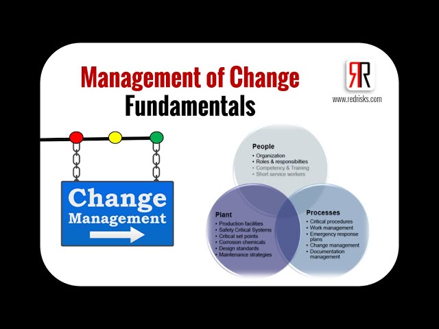 Management of Change - The Fundamentals