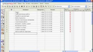 #1 Планирование проекта в OpenProj. Содержание проекта. Перечень и структура работ.(, 2016-09-08T08:04:32.000Z)