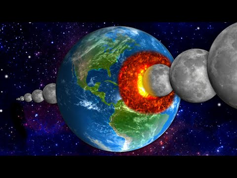 What If Moons Orbited Through Earth? - Solar Smash