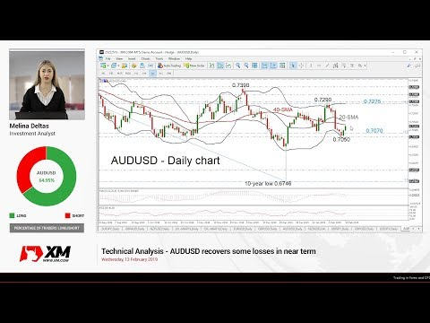 Technical Analysis: 13/02/2019 - AUDUSD recovers some losses in near term