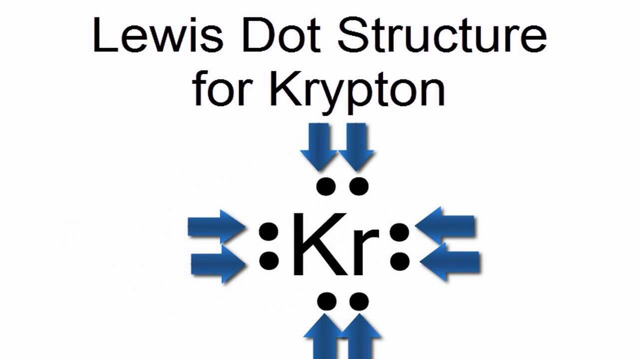 Lewis Dot Diagram For Silicon Driving Light Wiring Toyota Hilux Structure Krypton Atom Kr Youtube