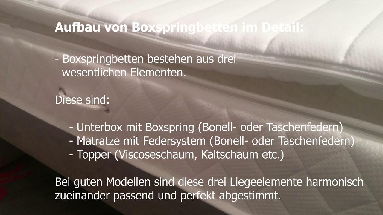 Boxspringbetten Kauf: Guide mit Test-Übersicht und Boxspringbett ...