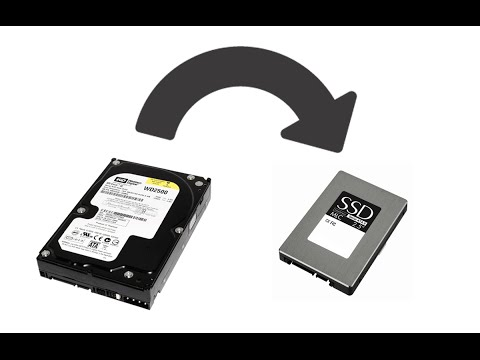 Migrate Windows 10 and all Data to a  Solid State Drive (SSD)
