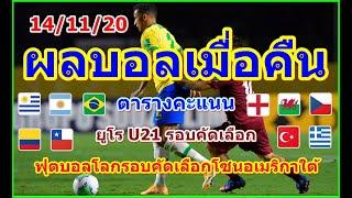 ผลบอลเมื่อคืน/ฟุตตบอลโลกรอบคัดเลือกโซนอเมริกาใต้ 2022 / ยู21ชิงแชมป์ยุโรป / ตารางคะแนน/14/11/20