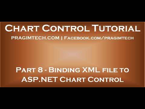 Binding XML file to ASP NET Chart Control