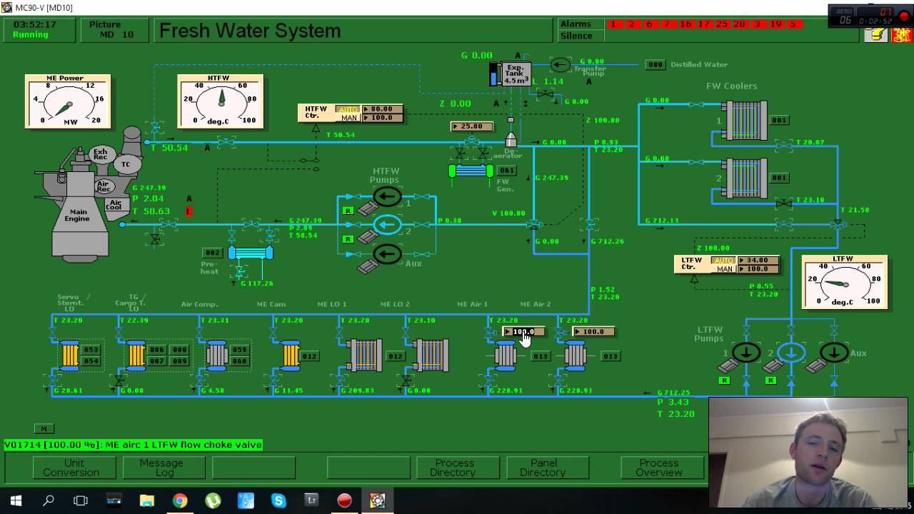 How To Prepair Main Engine Fresh Water Cooling System Lesson 10 Diagram
